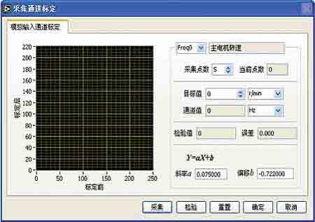 电路板自动化测试